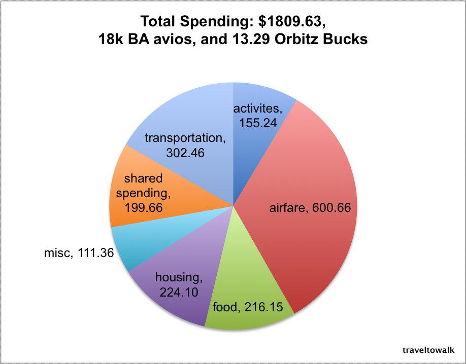 16_6_Cus_budget1
