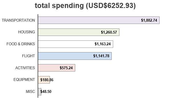 19_1_patagonia_budget1